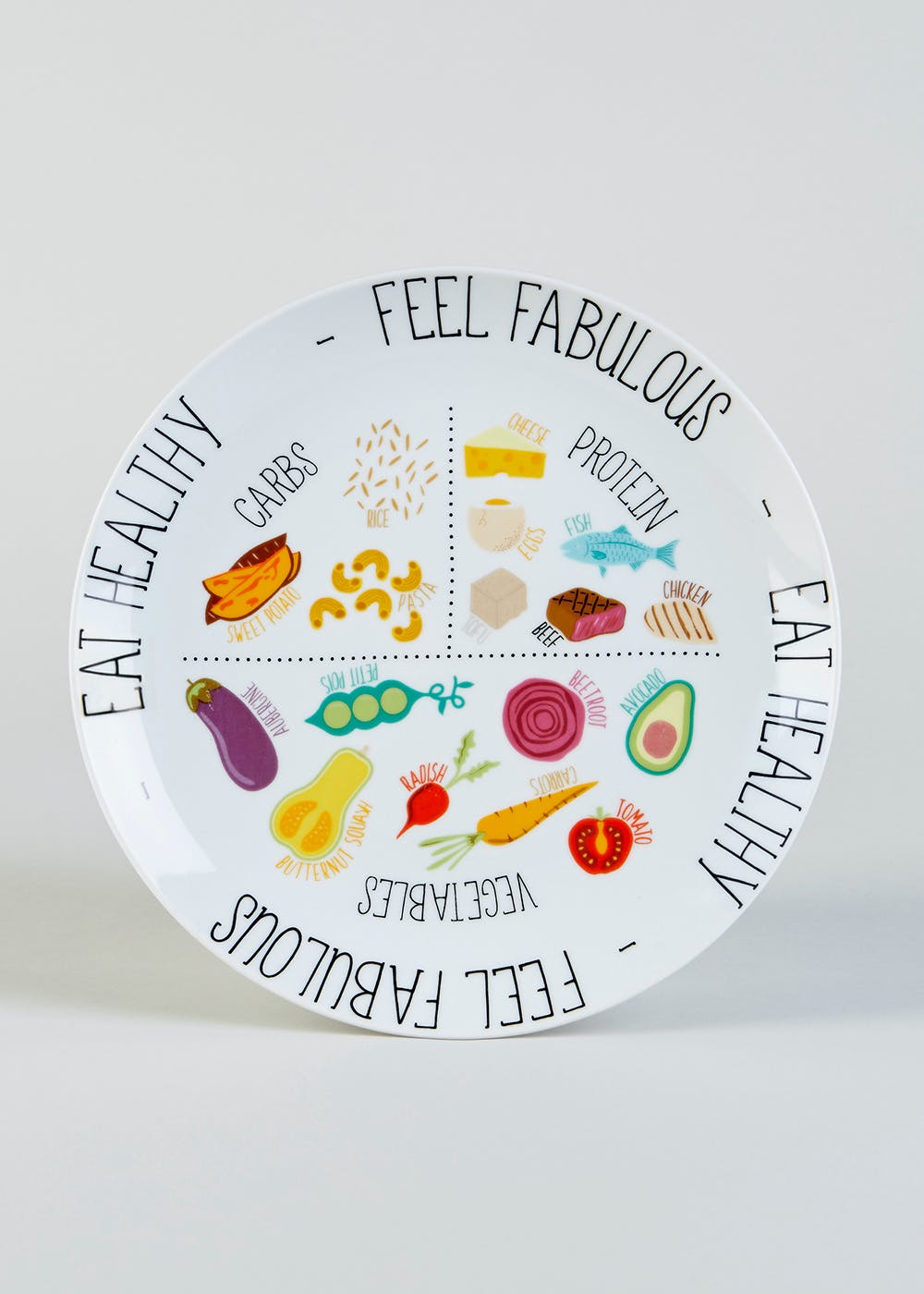 Healthy Eating Portion Plate (27cm) – White – Matalan