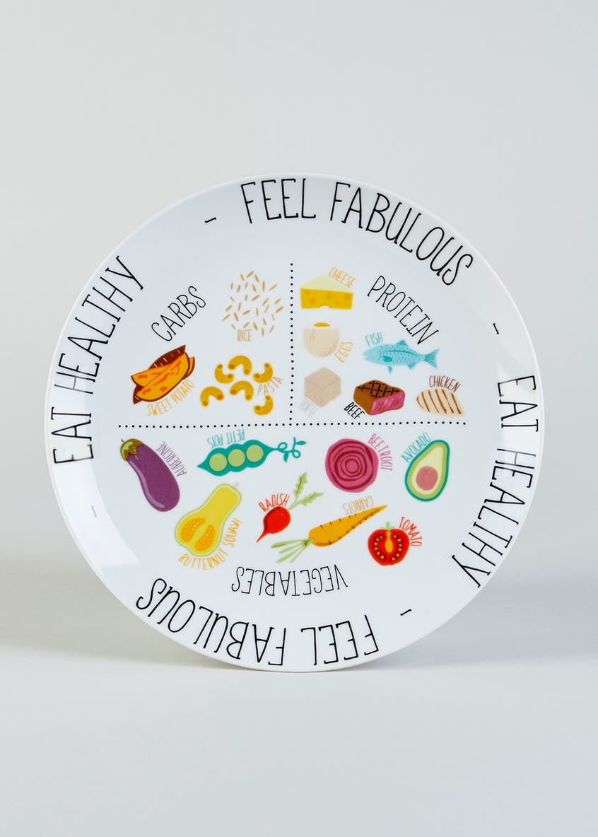 Healthy Eating Portion Plate (27cm)