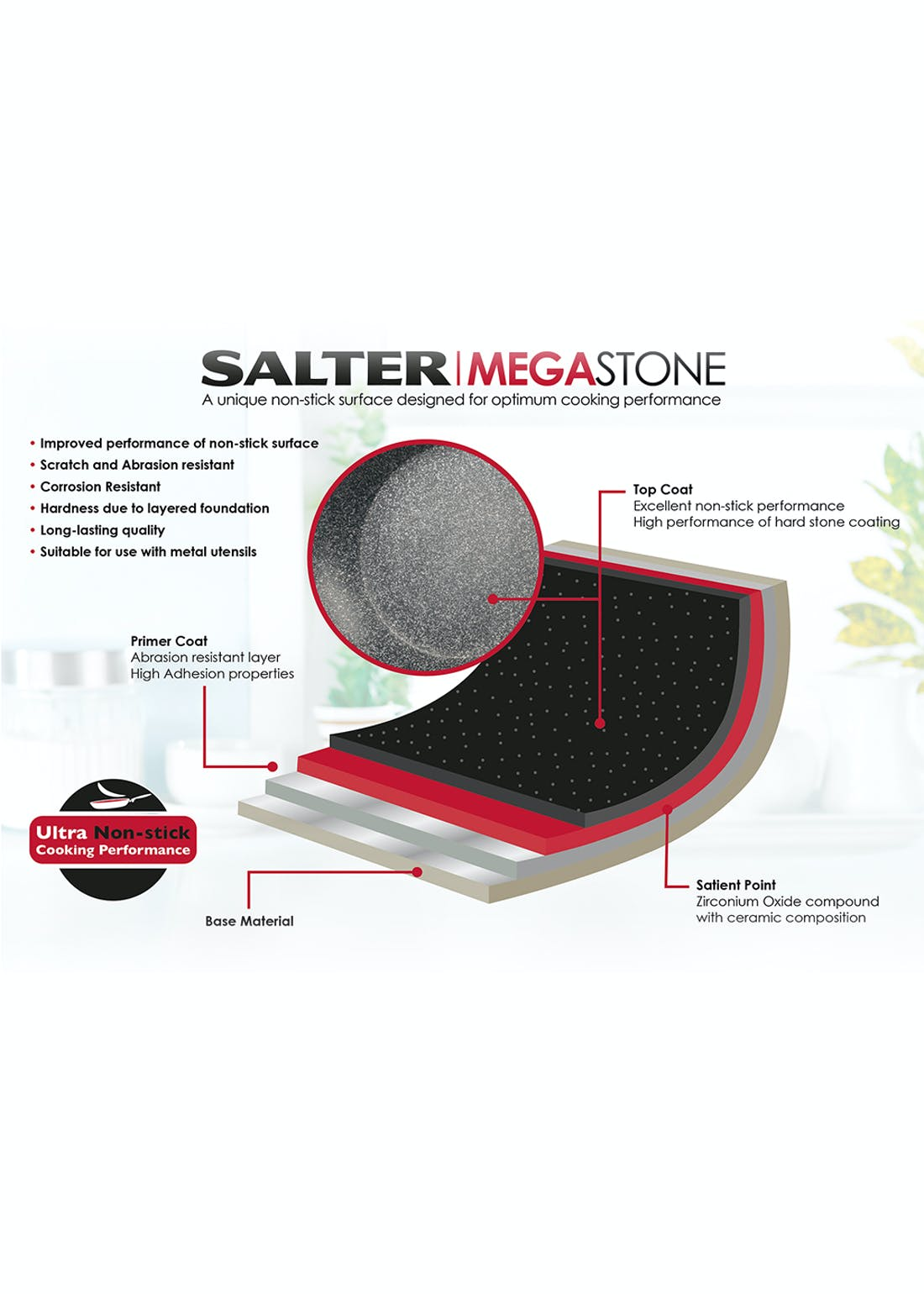 Salter Megastone Frying Pan (24cm)